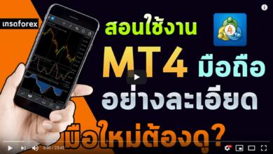 สอนใช้ mt4 มือถือ สำหรับมือใหม่