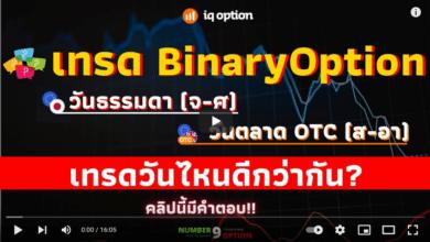สอนเทรด IQ OPTION : เทรด Binary Option วันไหนดี? คลิปนี้มีคำตอบ!