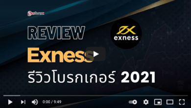 Exness Review 2021