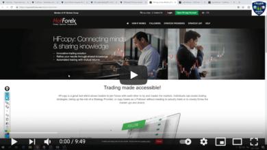 Road Map Copy Trade Hotforex