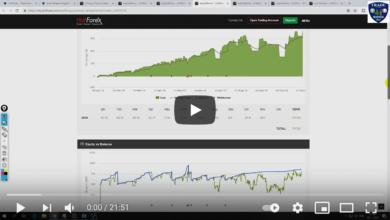 Road Map Copy Trade Hotforex วิธีการวิเคราะห์เลือกคนเพื่อ Followers