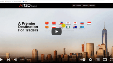 Review รีวิว forex Brokers Anzocapital.com