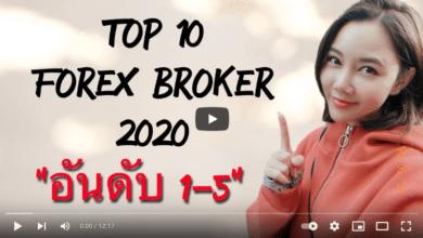 """Top 10 Forex Broker : """"อันดับที่ 1-5"""" โบรกเกอร์ที่น่าใช้ในปี 2020"""